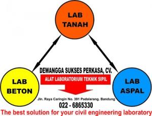 Harga Alat Sondir Alat Laboratorium Teknik Sipil